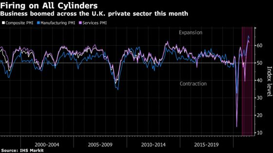 Inflation Builds as U.K. Economy Keeps Up Recovery Momentum