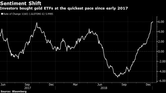 In This Mess of a Market, Safe Havens Are Making a Comeback