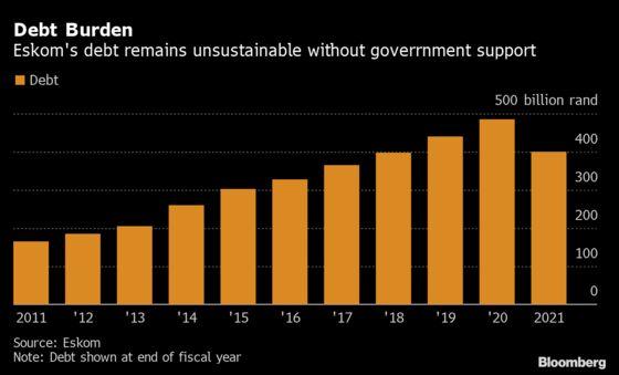South Africa's Green Energy Push Hinges on $28 Billion Debt Fix
