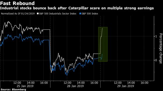 3M, Paccar Results Revive Industrials After Caterpillar Crunch