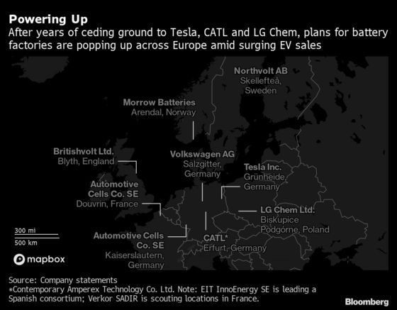 The Next Electric-Car Battery Champion Could Be European
