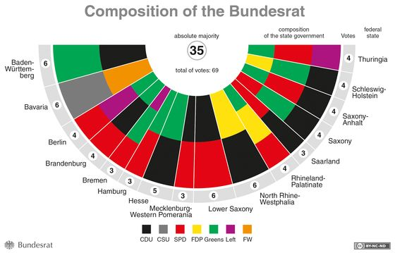 A Primer on Germany's Election Year: Watch the Palette