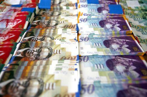 Israel Bonds Rally as Shekel Gains, U.S. Economy Fuel Rate Bets