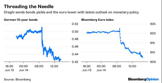 Draghi Crushes the Euro -- and Everyone's Happy