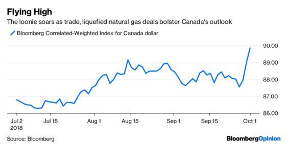 Canada Bulls Feel as IfThey Hit the Daily Double