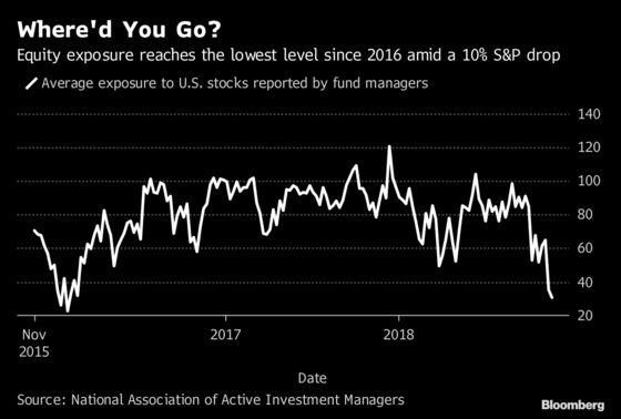 Grim Stock Signals Piling Up as Wall Street Mulls Recession Odds
