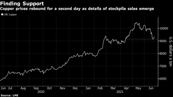 Base Metals Rise as China's Stockpile Release Less Than Expected