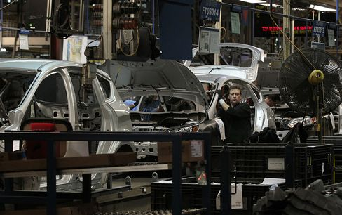 Industrial Production in U.S. Climbs 0.3%