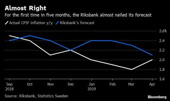 Swedish Riksbank Needs a Broader Mandate, Finance Minister Says