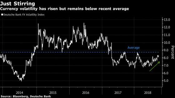 Ex-JPMorgan Traders AI Fund Readies for FX Volatility Surges