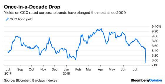 Junk Bonds Are Treasures When No One Is Borrowing