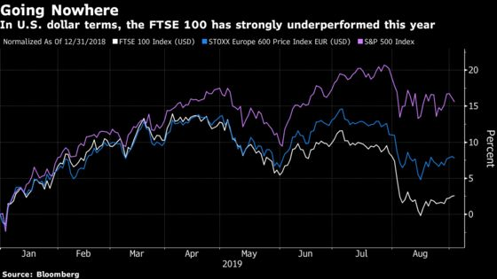 'Clear as Mud':Market Strategists on What Comes Next in Brexit