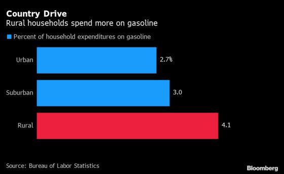 Republicans, Democrats Face Uneven Hit From Rising Gas Prices
