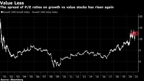 Strategists See Opportunity for Rotation Trades Amid U.S. Vaccine Success
