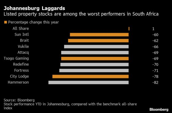 It's Time to Buy South Africa Inc., Nation's No. 2 Pension Fund Says