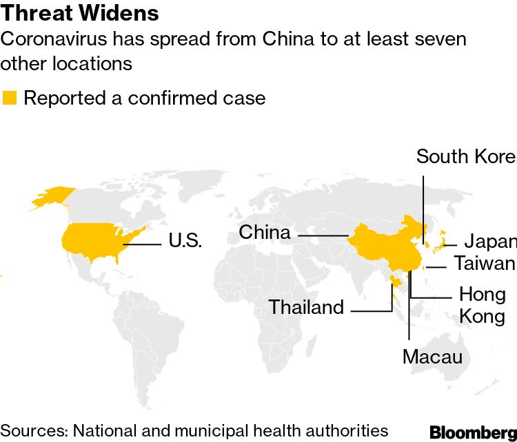 confirmed cases of coronavirus in hong kong