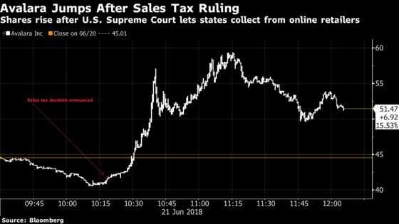Last Week's IPO Is Today's Big Winner in Internet Tax Rally