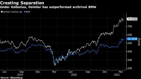 Daimler's Legal Risks Around Emissions Linger in Midst of Revamp