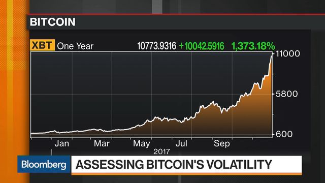 Bitcoin Mania Interrupted, for Now, After Outage Triggers Selloff