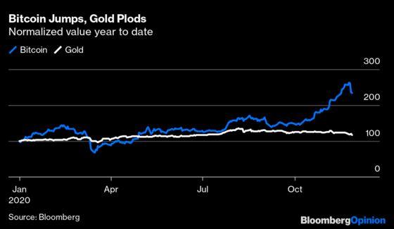 Bitcoin Is Winningthe Covid-19Monetary Revolution