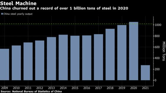 Iron Ore's Blistering Rally Sets Sights on $200 as Steel Booms