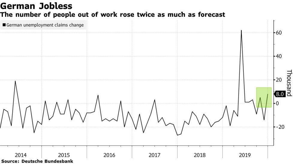 ドイツの12月インフレ率は1.5%に加速、なおECB目標下回る - Bloomberg