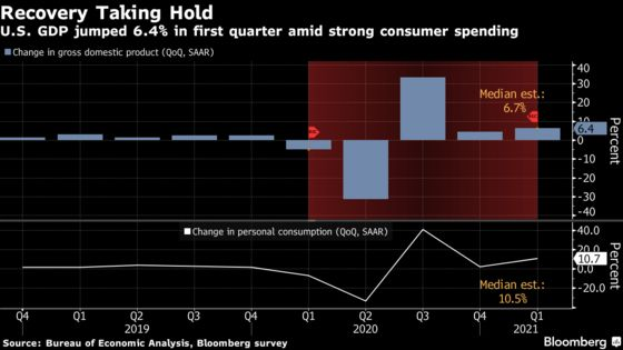 Fed Hawks Join the Chorus Playing Down Worries On Inflation