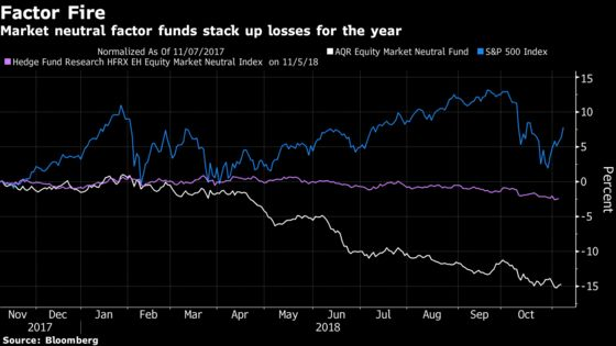 Quants Are Facing a Crisis of Confidence