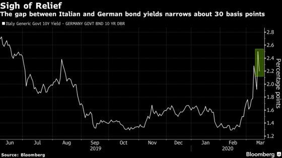 ECB Rebuts Attacks as Visco Signals It Can Buy Italian Debt