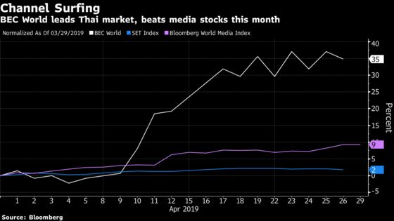 Asia's Top Performing Media Stock Is Also One of Most Unloved