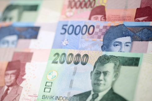 Rupiah Forwards Plunge to Biggest Discount to Spot Since 2011