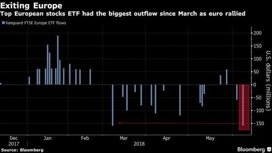 European Stocks Slide as Investors Turn Cautious Before G-7