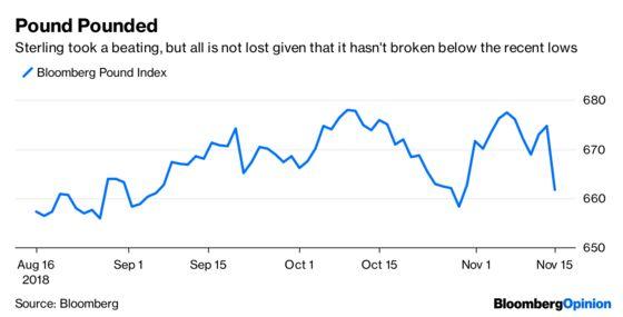 China Proxies Offer Hope Amid Market Mayhem