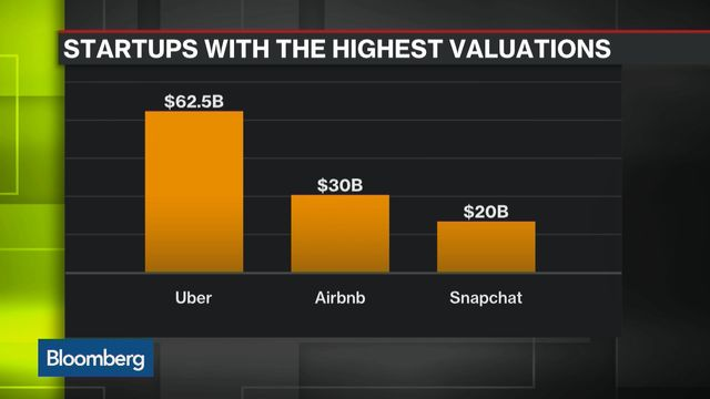 Airbnb Seeks New Funding at $30 Billion Valuation - Bloomberg