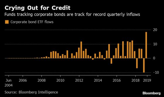 Bond-Mad Investors Ignore Stock Market's Best Quarter Since 2012