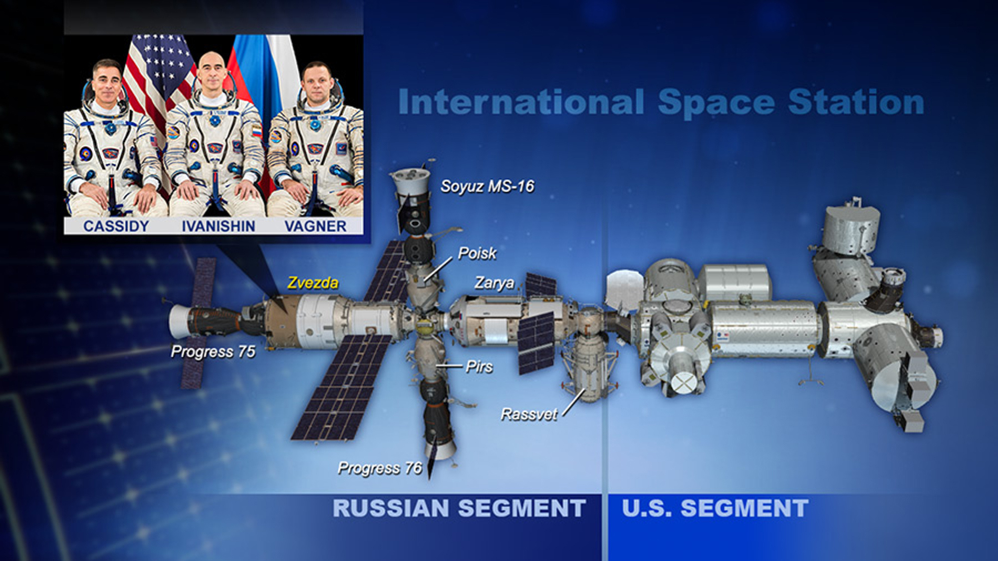 Space Station's Air Leak Forces Crew to Relocate to Russian Side ...