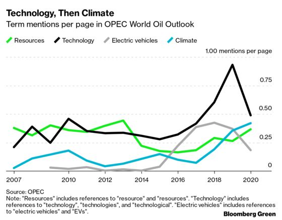 The Future of Energy is About Technology, Not Fossil Fuels