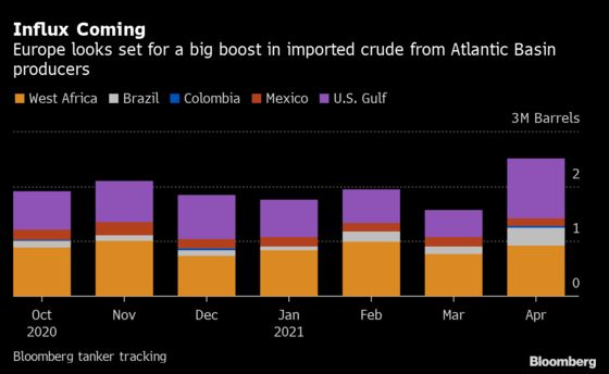 Brent Oil Surge Draws Flood of Crude Cargoes Toward Europe