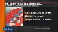relates to U.S., China Reach Phase One Deal