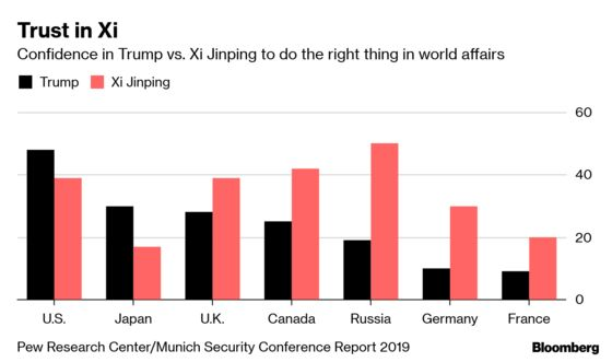 It's Yang Versus Pence as U.S. and China Set to Rumble in Europe