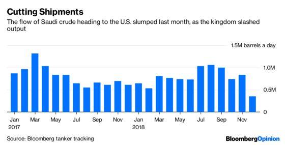 Saudis Slash Oil Output. Get Ready for Trump Tweets
