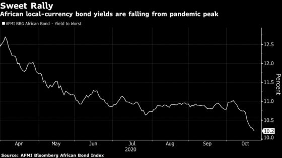 Ghana Misses Out on African Bond Rally on Election Concerns