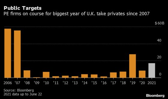 Private Equity Faces Off Hedge Fund Shorts in Bid for U.K. Plc