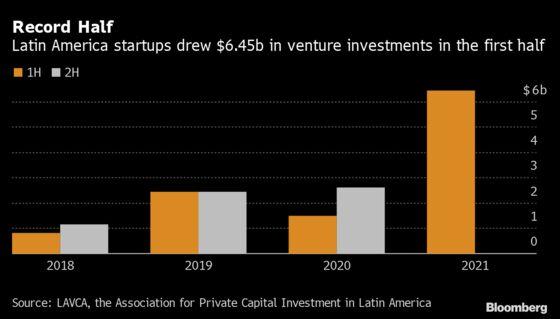 SoftBank Launches $3 Billion Fund for Latin America's Tech Boom