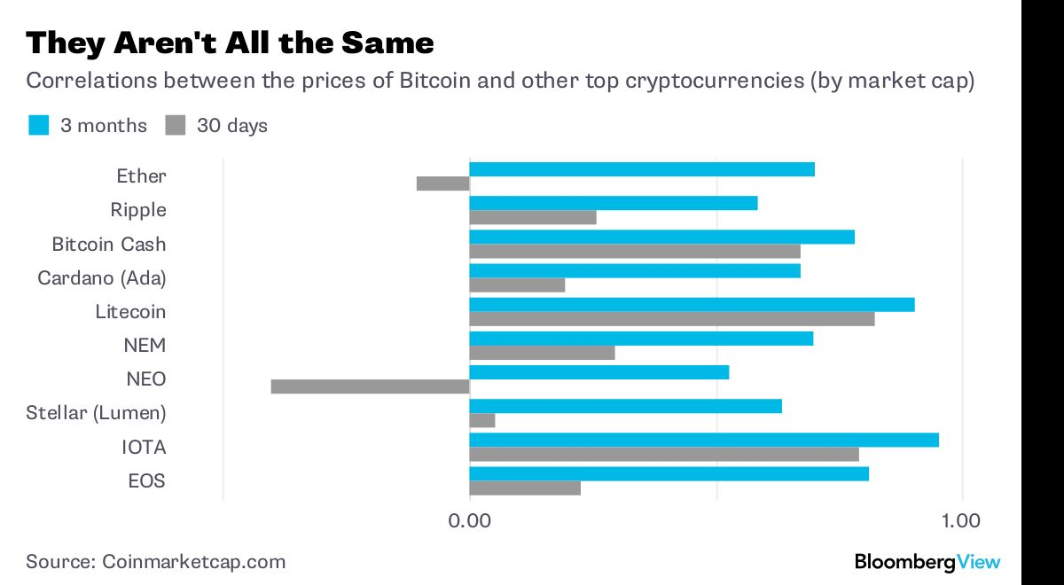 software bitcoin trader bitcoin marketplace europe