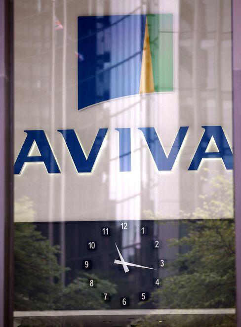 Aviva Profit Beats Estimates