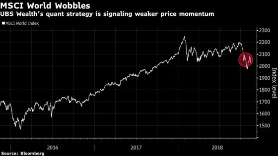 UBS's Wealth Quant With $30 Billion Is Cooling on Stocks