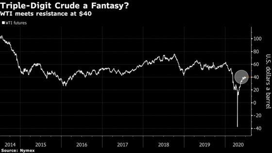 Oil Advances as U.S. Stockpiles Drain by Most Since 2019