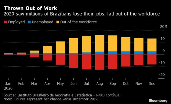 Get Ready for Biggest U.S. Jobs Surge in Months: Eco Week Ahead
