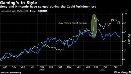 Sony Plans $1.8 Billion Buyback As Profit Misses Estimates